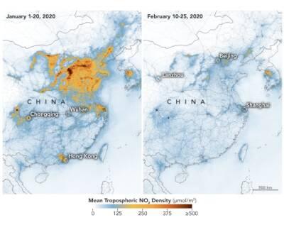 Coronakrise og klima